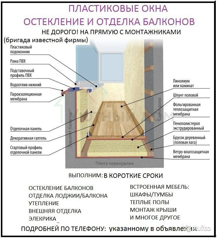 Утепление балкона окна в пол. - фото отчет - каталог статей .
